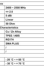 Haloview 2.4 Ghz external wireless antenna with magnet