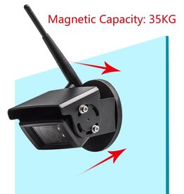 Haloview magnet mount for haloview backup camera