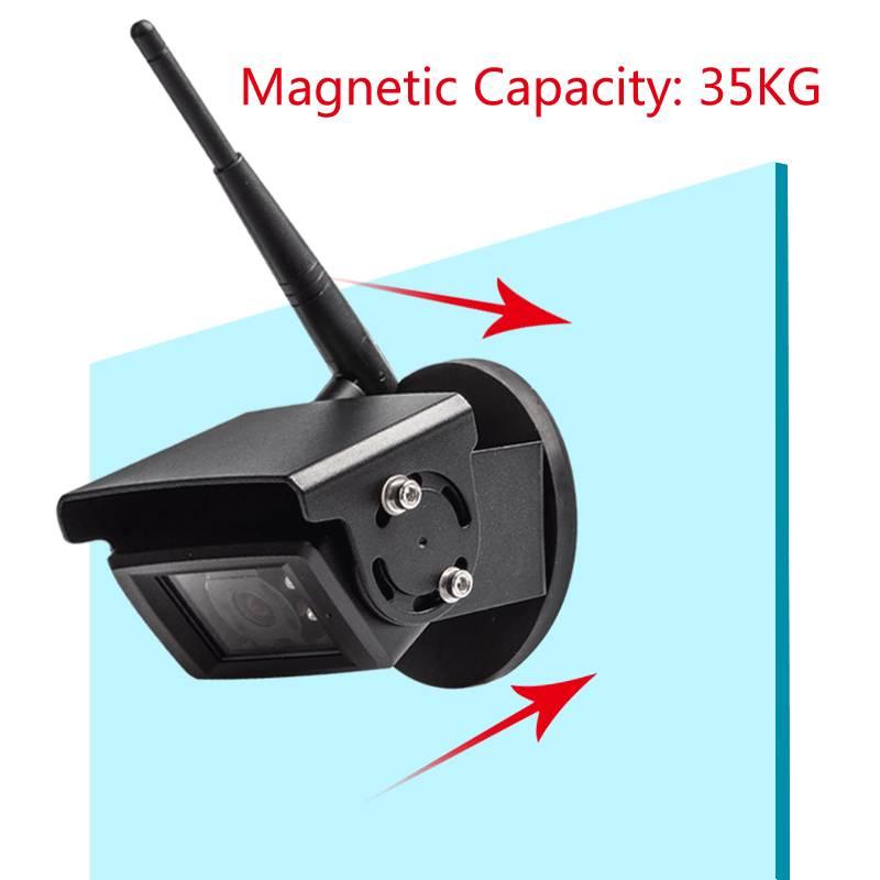 Haloview Haloview magneetbevestiging voor Haloview camera's