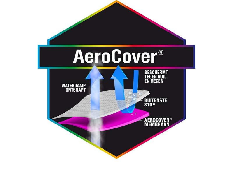 Aerocover L vormige loungesethoes 355x275x70h cm. - links