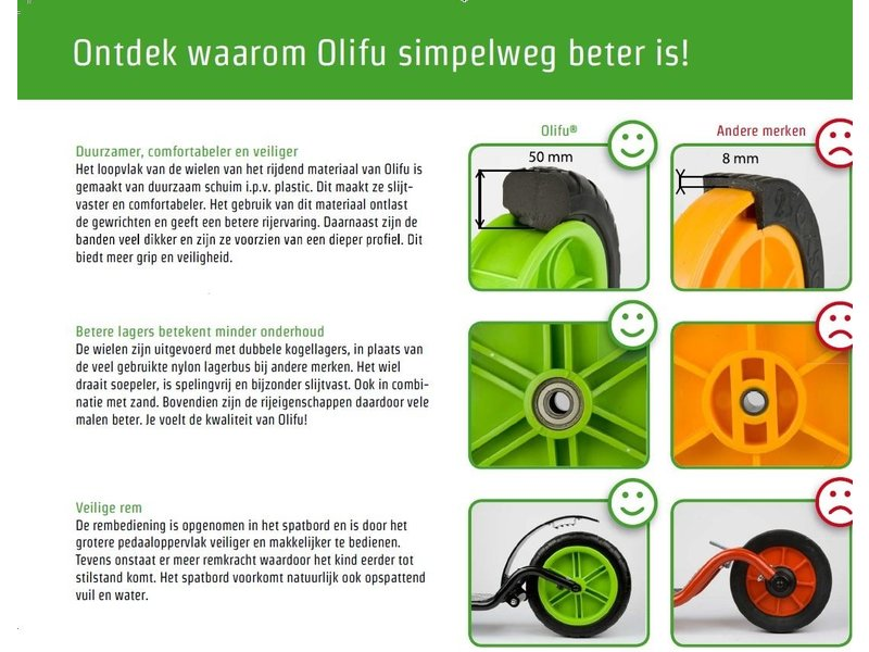 Olifu Bikez Racer Pro (extra stevig)