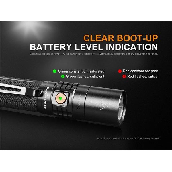 Fenix UC35 V2 .0 USB Zaklamp/Taclight (1000 lumen) incl Accu