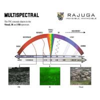 Rajuga JAG Hide Multi-Spectraal