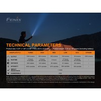 Fenix E28R Zaklamp/Taclight (1500 lumen)