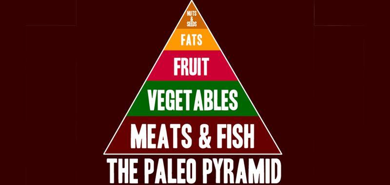 Is het moderne Paleo dieet wel echt wat onze voorouders aten?