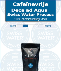 Déca Swiss Water Process