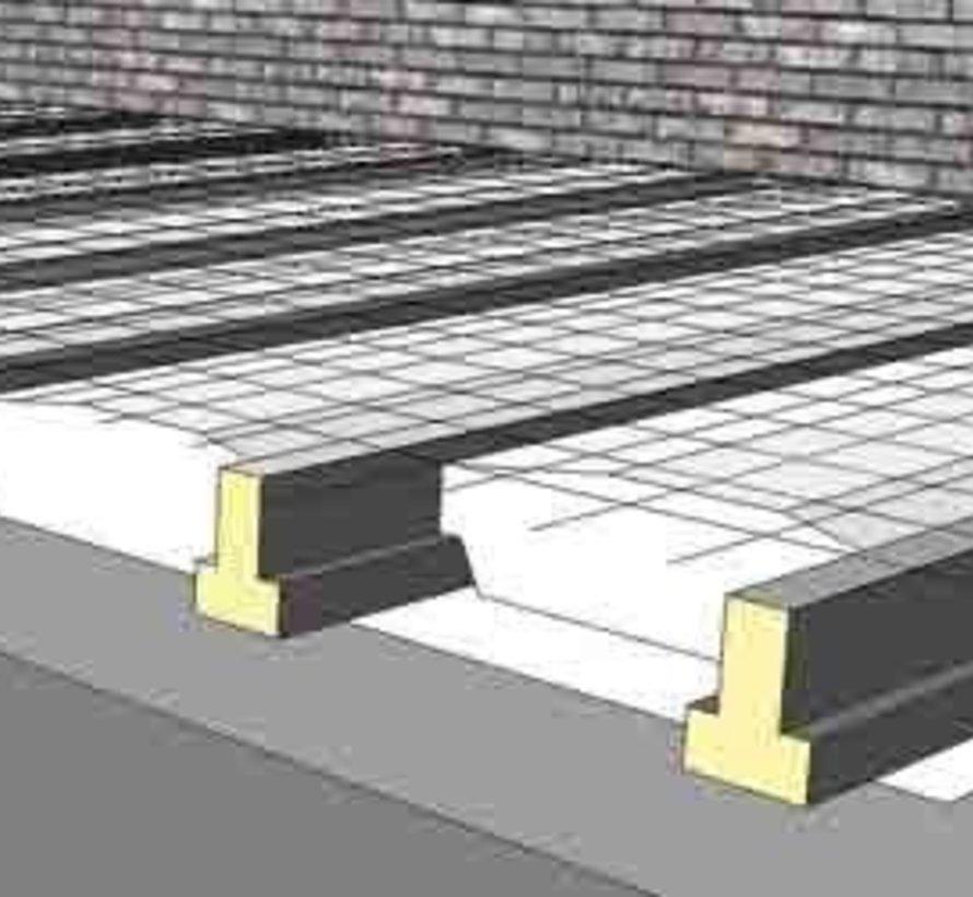 Broodjesvloer stalen vloerligger - lengte 405 t/m 500cm