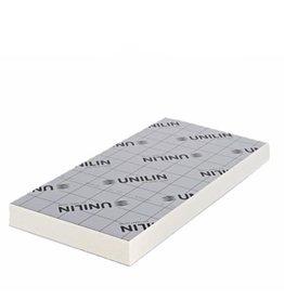 Unilin Utherm platdak isolatie PIR L 80 mm