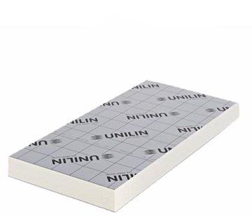 Bouwonline Unilin Utherm platdak isolatie PIR L 100 mm