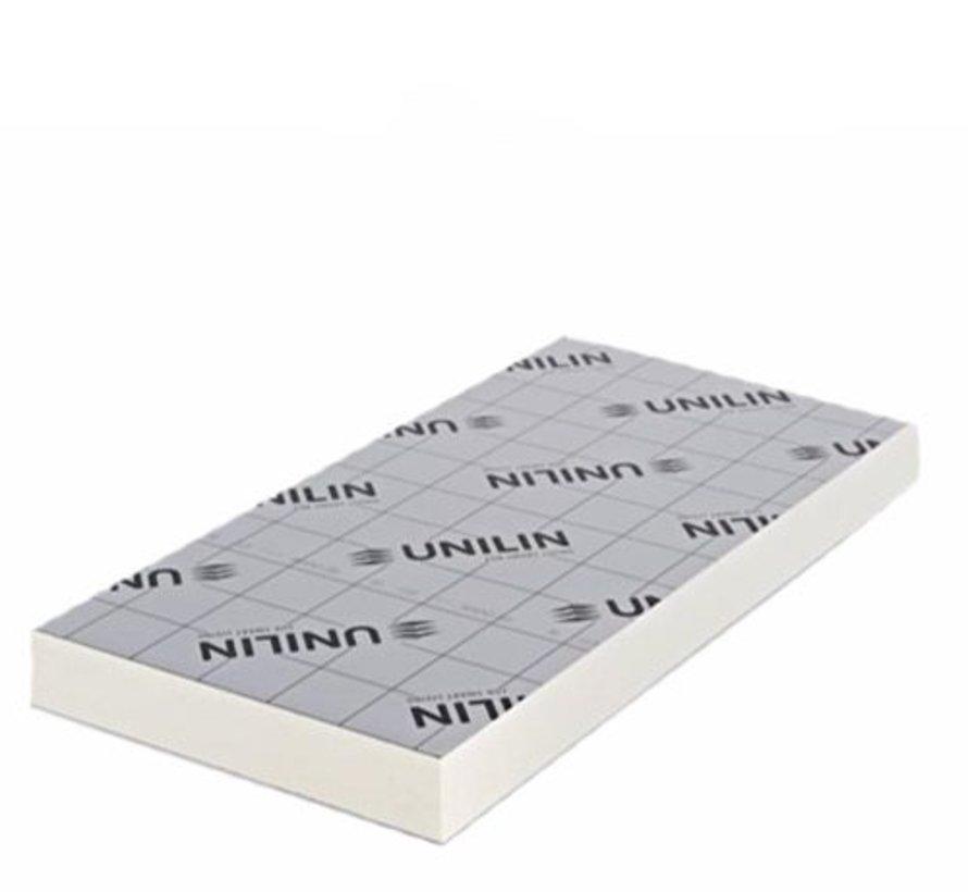 Unilin Utherm platdak isolatie PIR L 110 mm
