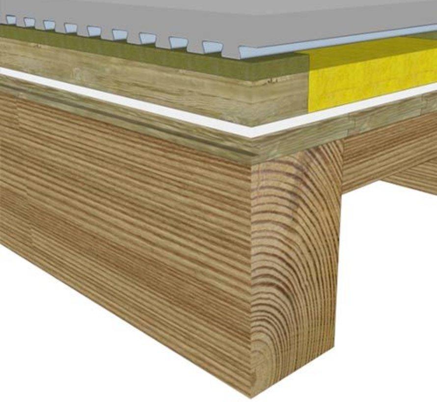 Lewis® zwaluwstaartplaat 1600 x 630 mm