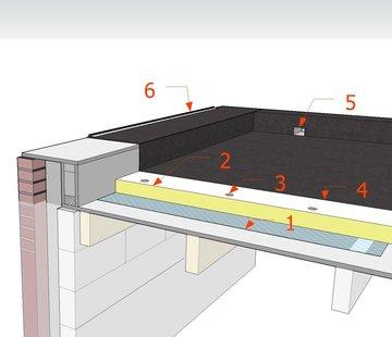EPDM Dakpakket tbv uitbouw 3 x 5mtr