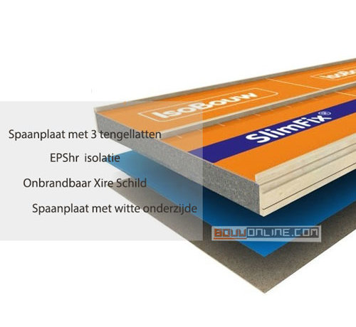 Isobouw® SlimFix XT® Dakplaat 3.5 3/3R Incl. zagen op maat en incl. transport.