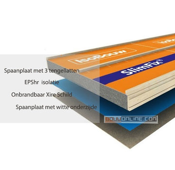 Isobouw® SlimFix XT® Dakplaat 7.0 3/3R