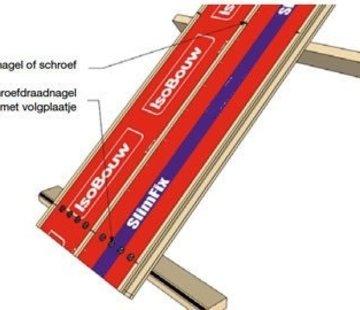 Isobouw® SlimFix bevestigingspakket 1