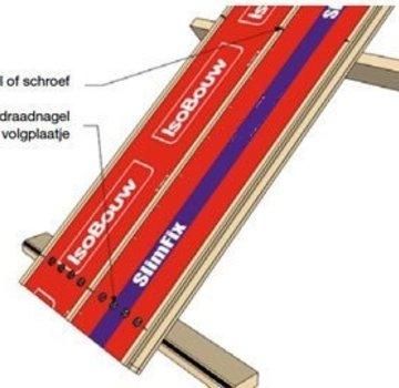 Isobouw® SlimFix bevestigingspakket 4