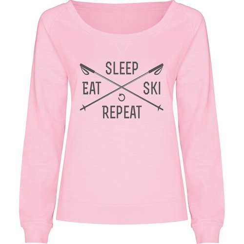 Sleep eat ski repeat