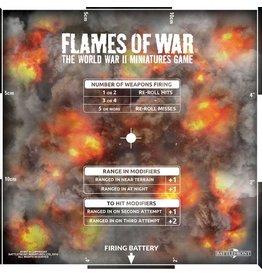 Battlefront Miniatures Artillery Template