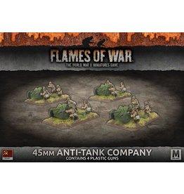 Battlefront Miniatures 45mm Anti-Tank Company