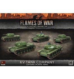 Battlefront Miniatures KV-1/1s Tank Company