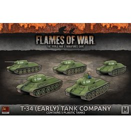 Battlefront Miniatures T-34 (Early) Tank Company