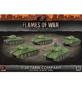 Battlefront Miniatures T-34 Tank Company