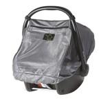 UV Zonnedoeken / Kinderwagen bescherming