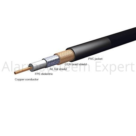 feuille RG59 blindé câble coaxial 100 mètres de câble coaxial RG59 (blindé de papier d'aluminium) Parfait pour placer des produits CCTV, home cinéma etc. qualité professionnelle