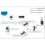 AlarmsysteemExpert.nl Powerline Adapter 1200 Mbps mit PoE-Funktion + Base Homeplug (3-phasig)