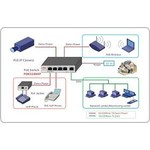 Dahua IP Video intercom KIT based on PoE, with 4 button outpost