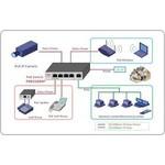 Dahua KIT de intercomunicador de vídeo IP baseado em PoE, com posto avançado de 4 botões