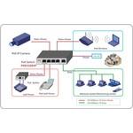 Hikvision DS-3E0106HP-E, 6 portas, 1x PoE alto, 3x PoE, 2x uplink