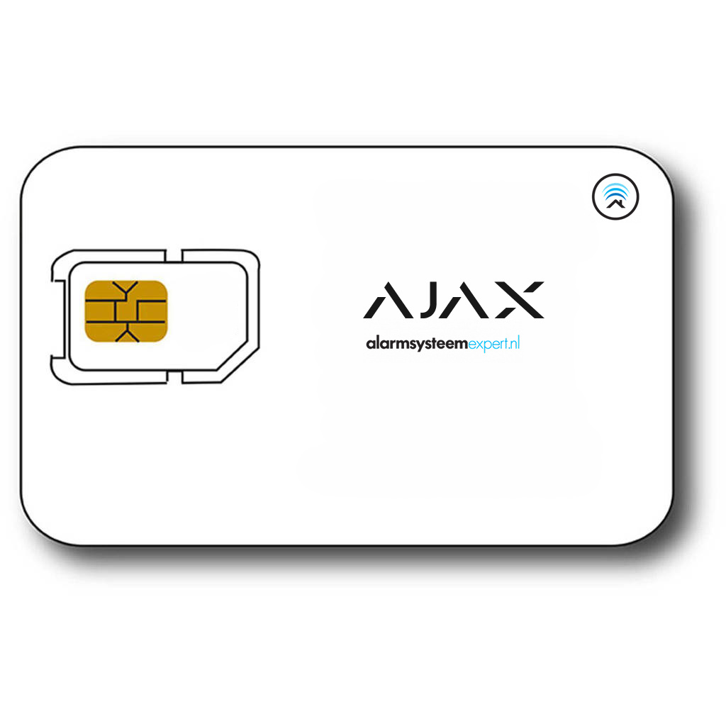 M2M Sim card for Ajax alarm system per year