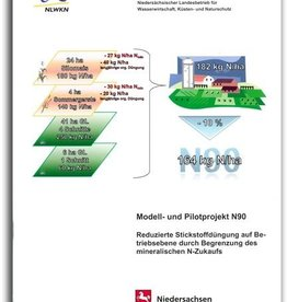 MODELL- UND PILOTPROJEKT N90 (GW 24)