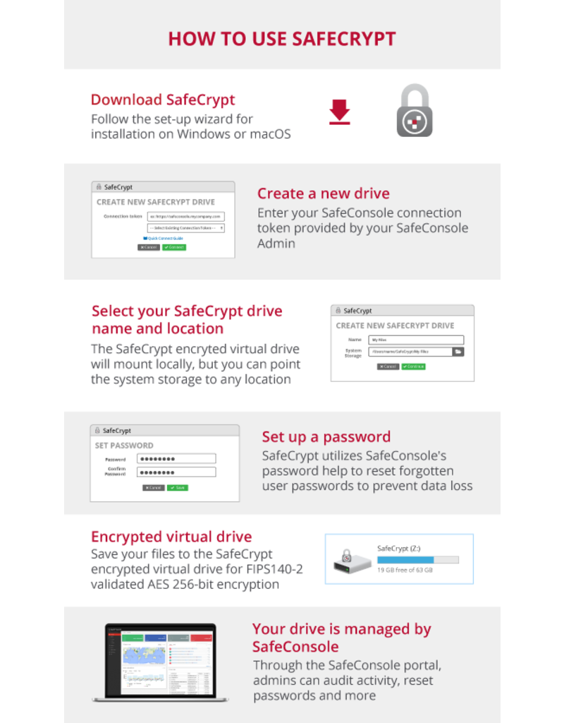 DataLocker SafeCrypt Encrypted Virtual Drive - 1 year license