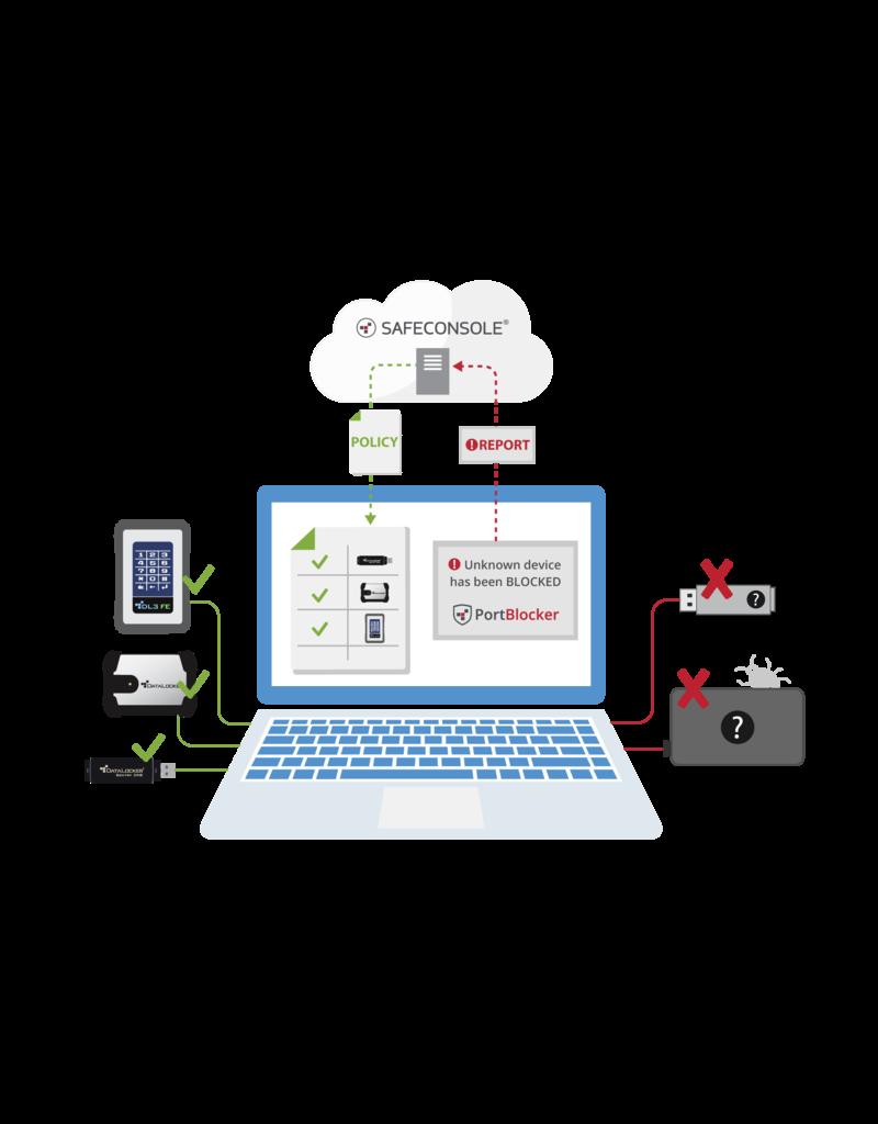 DataLocker PortBlocker Managed USB Lock - Verhinderung von Datenverlust für Wechselspeicher - 3 Jahr Gerätelizenz - Verlängerung