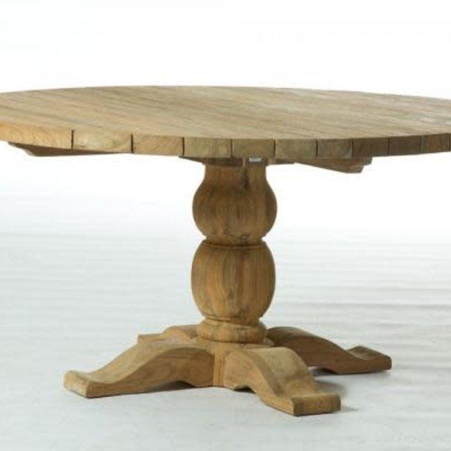 Prabhu erosi round table