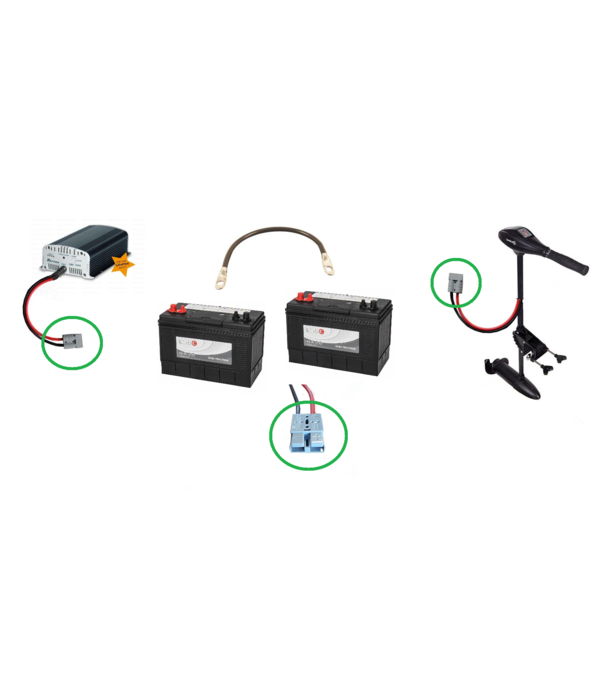 Complete aansluit set 24 volt: fluistermotor, acculader en accu's