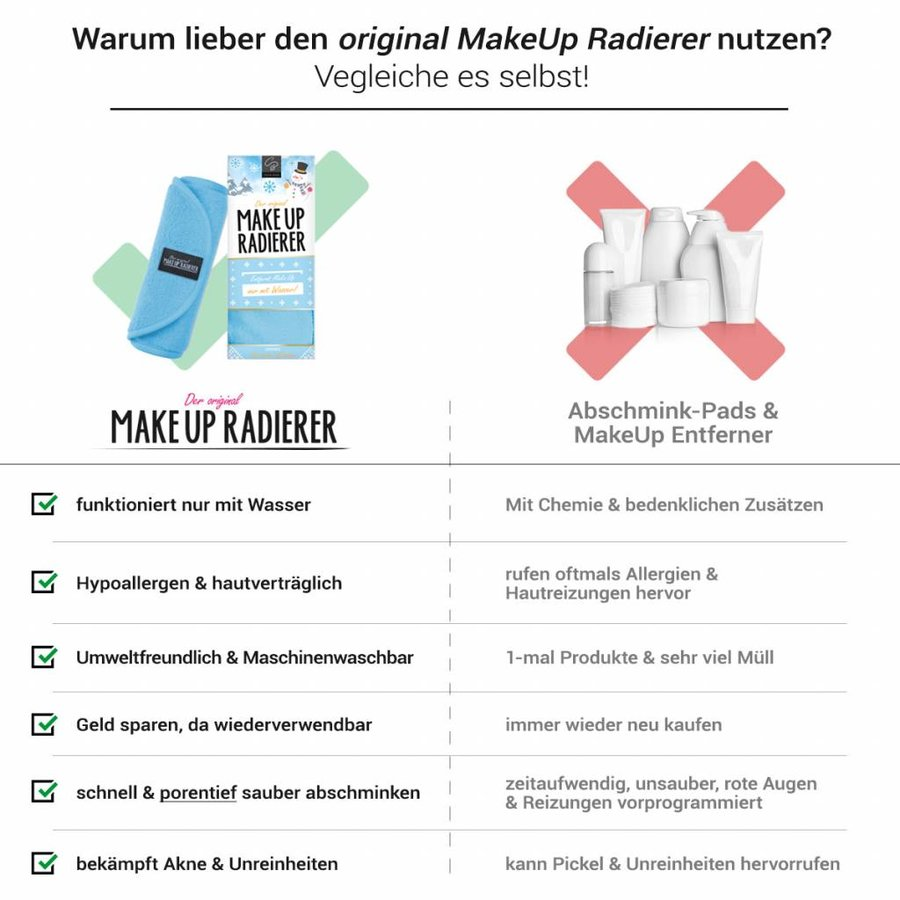 Limango-Deal: 2er-Set MakeUp Radierer (Eisblau)