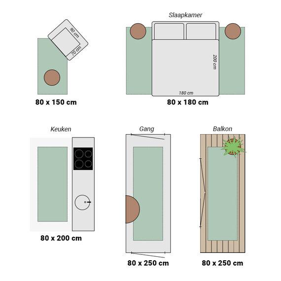 Bougari Balkonkleed - Coin Groen