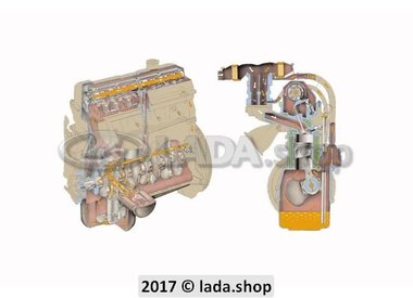 7A5. Sistema de lubricación