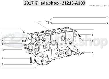 N3 Bloque de cilindros
