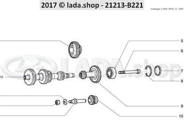 N3 Reverse gears
