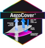 AeroCover Beschermhoes Tafelset - 240x190x85cm