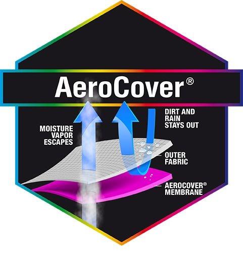 AeroCover Beschermhoes Hoeklounge - 270x270x100x70cm