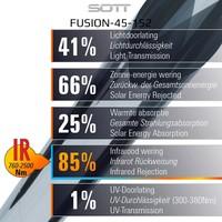thumb-IR-HeatBlock Fusion-45-152cm-4