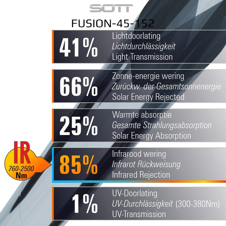 IR-HeatBlock Fusion-45-152cm-4