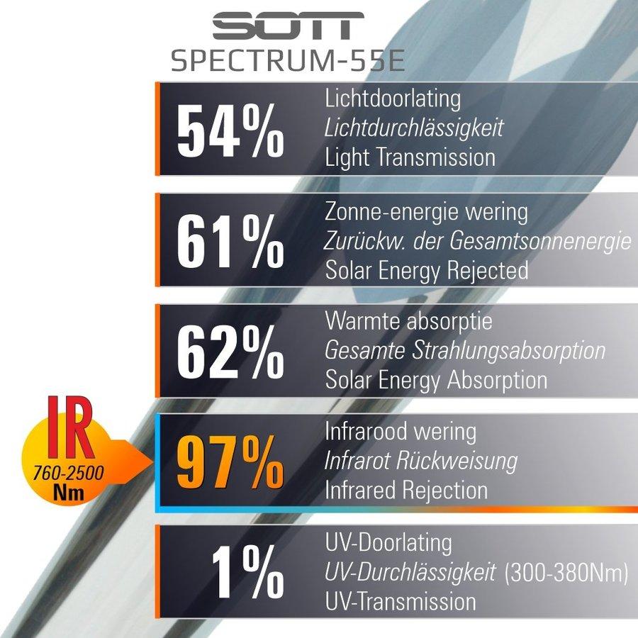 IR-HeatBlock Spectrum 55  SPECTRUM-55E-152-3