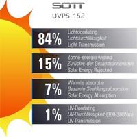 thumb-UV Protektion Folie Glasklar -152cm UVPS-152-2