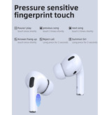 Sokoy Bluetooth earphones i3 pro in kleuren wit en zwart